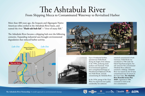 Ashtabula River Recovery Educational Display
