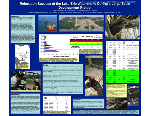 Relocation success of the Lake Erie water snake during a large scale development project