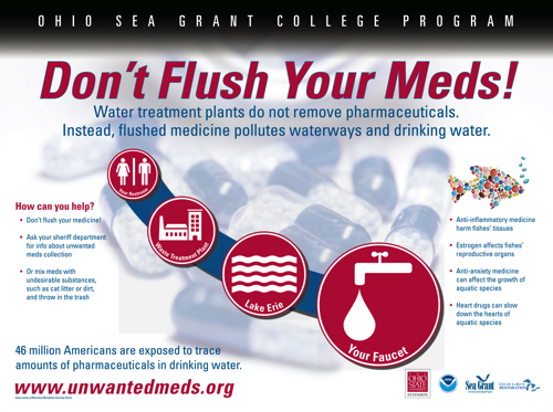 Don't flush your meds!