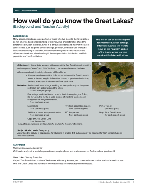 How Well Do You Know the Great Lakes?