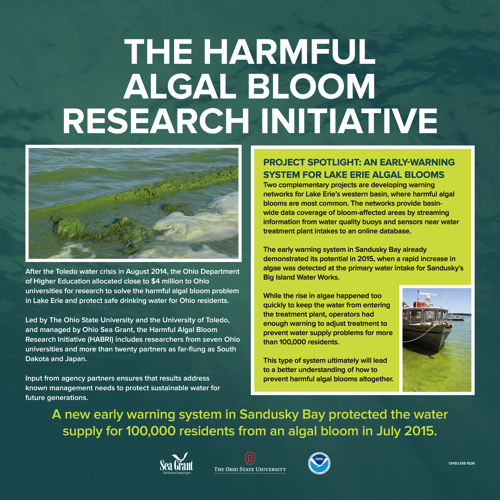 2016 Harmful Algal Bloom Research Initiative Kiosk